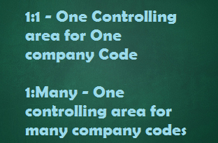 Company Code and Controlling Area Relationship in SAP