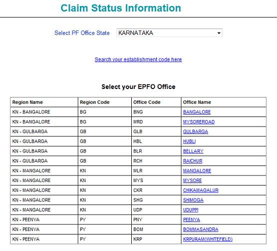 check you EPF Claim Status – Employee Provident Fund Claim Status Online