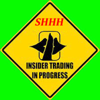 What is Insider Trading and How It Works