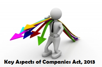 22 Key Aspects of Companies Act 2013 - For a Private Limited Company