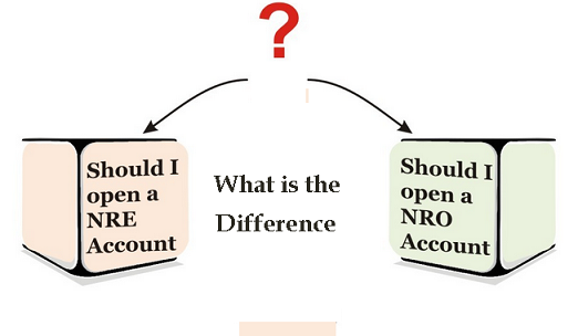 NRO and NRE difference