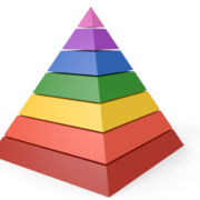 pyramid structure